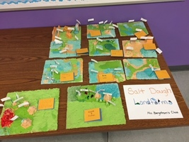 5th Grade Landform Project